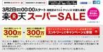 【期間限定】3/2 0時スタート!ポイント最大20倍!楽天スーパーセールの買い物方法