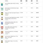 iHerbアイハーブ7回目の購入リスト
