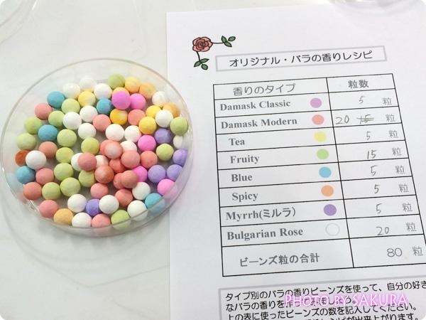 RoFiC Beansロフィック・ビーンズ 調香体験