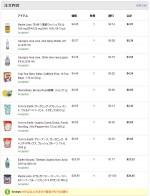 iHerbアイハーブで9回目のお買い物。100%アロエベラジュースを買った!