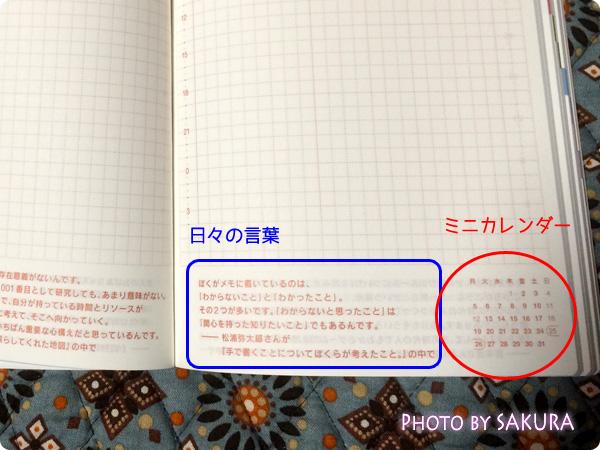 ほぼ日手帳2015 手帳の使い方 下部 解説