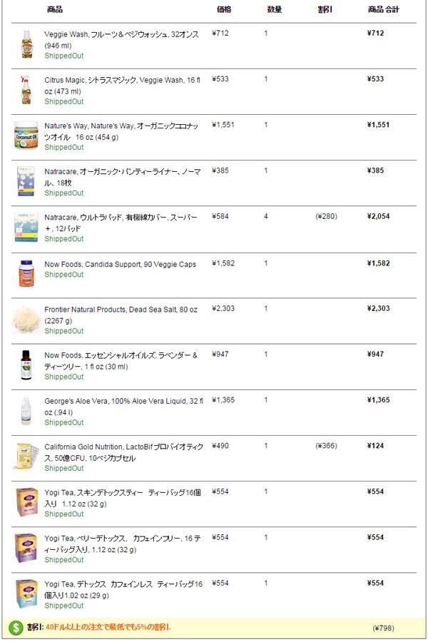 iHerb(アイハーブ)16回目のお買い物リスト