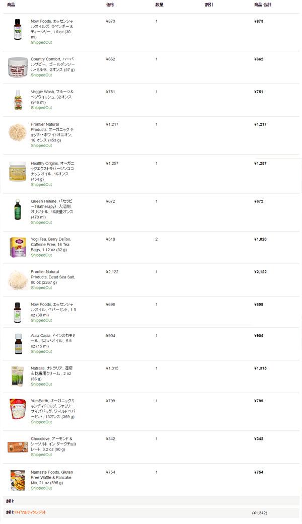 iHerbアイハーブで18回目のお買い物 買ったものリスト
