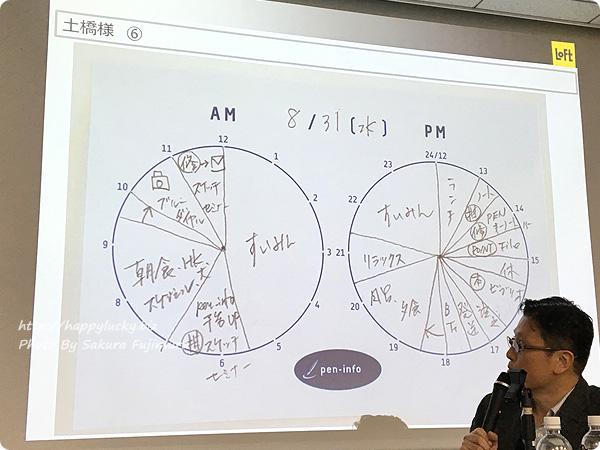 土橋さんは高橋書店のマンスリー手帳「ラフィーネ」円グラフの付箋を使う